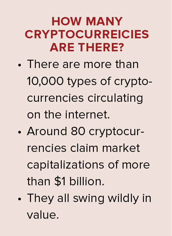 how many crypto.png